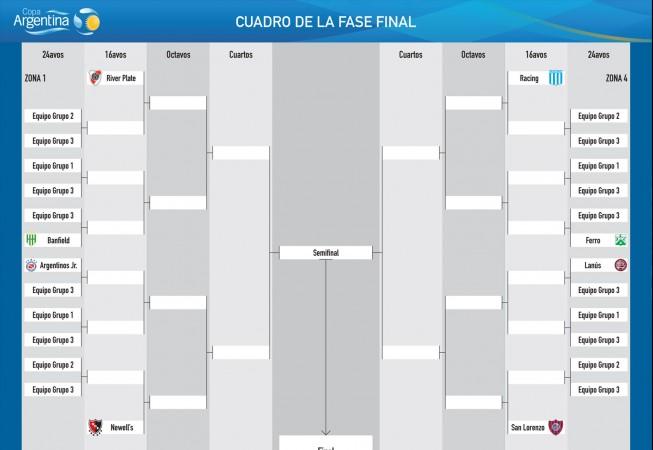 El cuadro de la Copa Argentina 2013