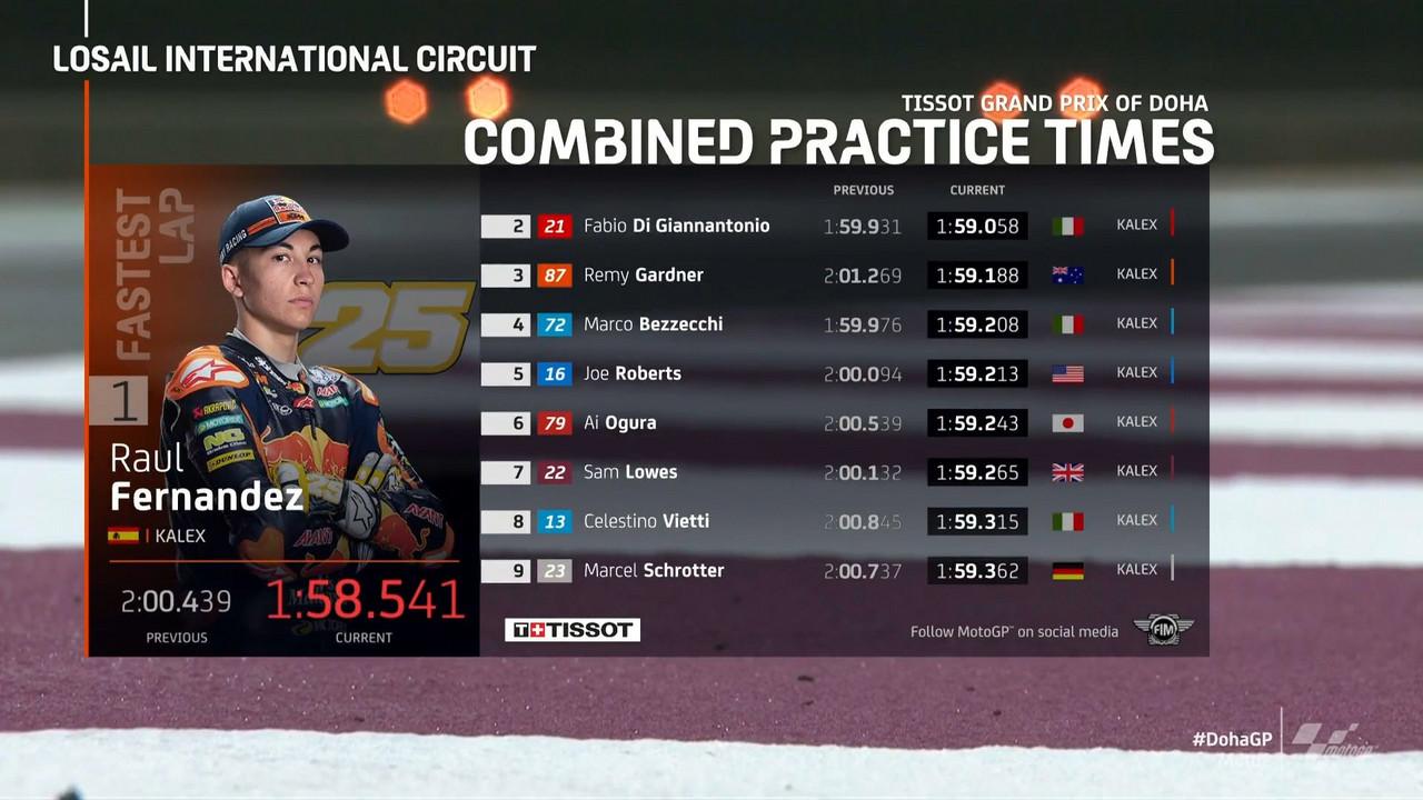 Gp Doha: Recap delle due sessioni della Moto2