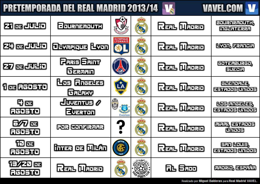 Descubre la pretemporada 2013-2014 del Real Madrid