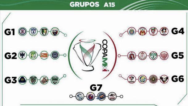 Los grupos de la Copa MX