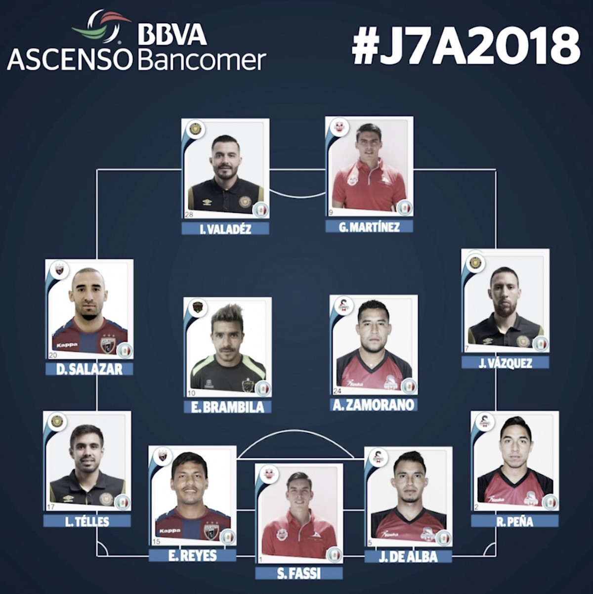 Ernesto Reyes y David Salazar en el 11 ideal de la jornada 7 del Ascenso MX