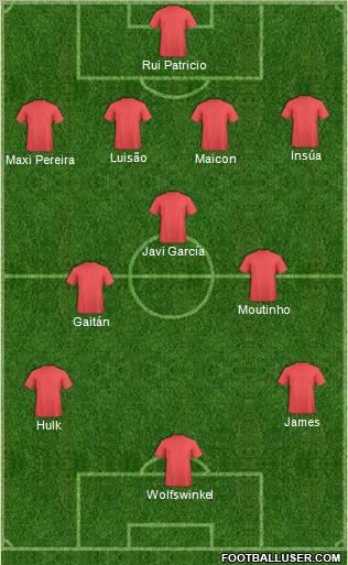 Equipo ideal de la liga portuguesa