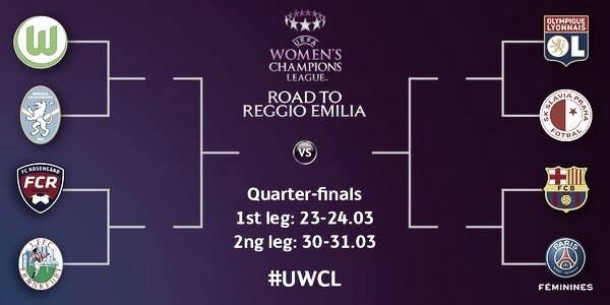 Women S Champions League Last Eight Learn Their Opponents In