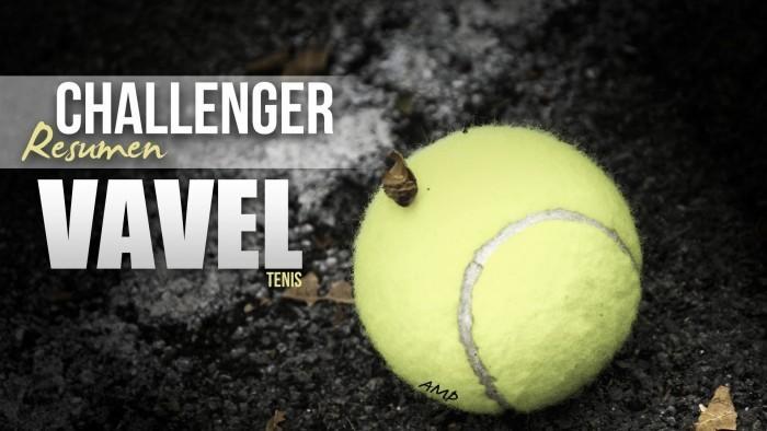 Challenger Tour 2016: semana 39