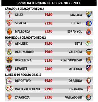 El Valladolid comenzará la Liga el lunes 20 a las 23:00 horas