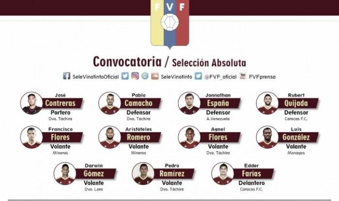 Selección absoluta y Sub-20 juntas en un nuevo módulo
