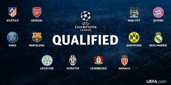 Champions - Il punto della situazione a novanta minuti dal termine