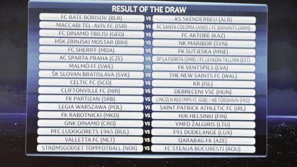 sorteia a primeira e segunda fases eliminatórias da Champions League ...