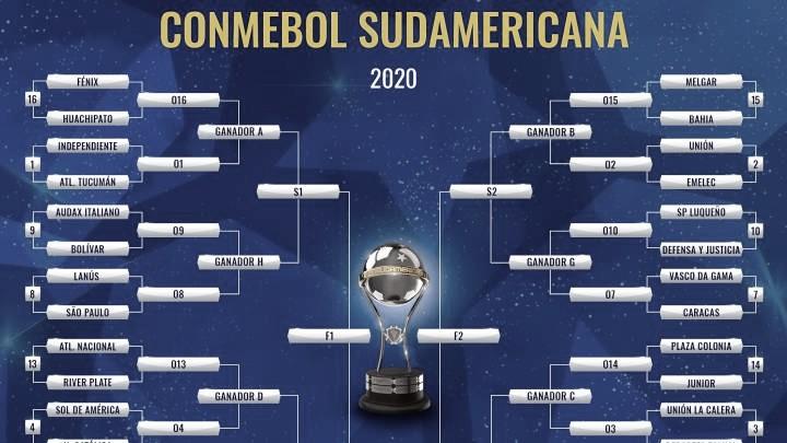 CUADRO FINAL. Los cruces finales de la Copa Sudamericana. Foto: Web