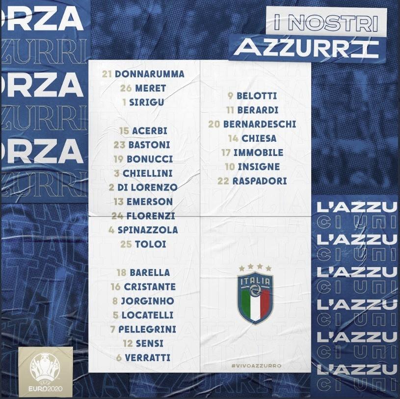 Mancini da a conocer a los 26 convocados de Italia para la Eurocopa