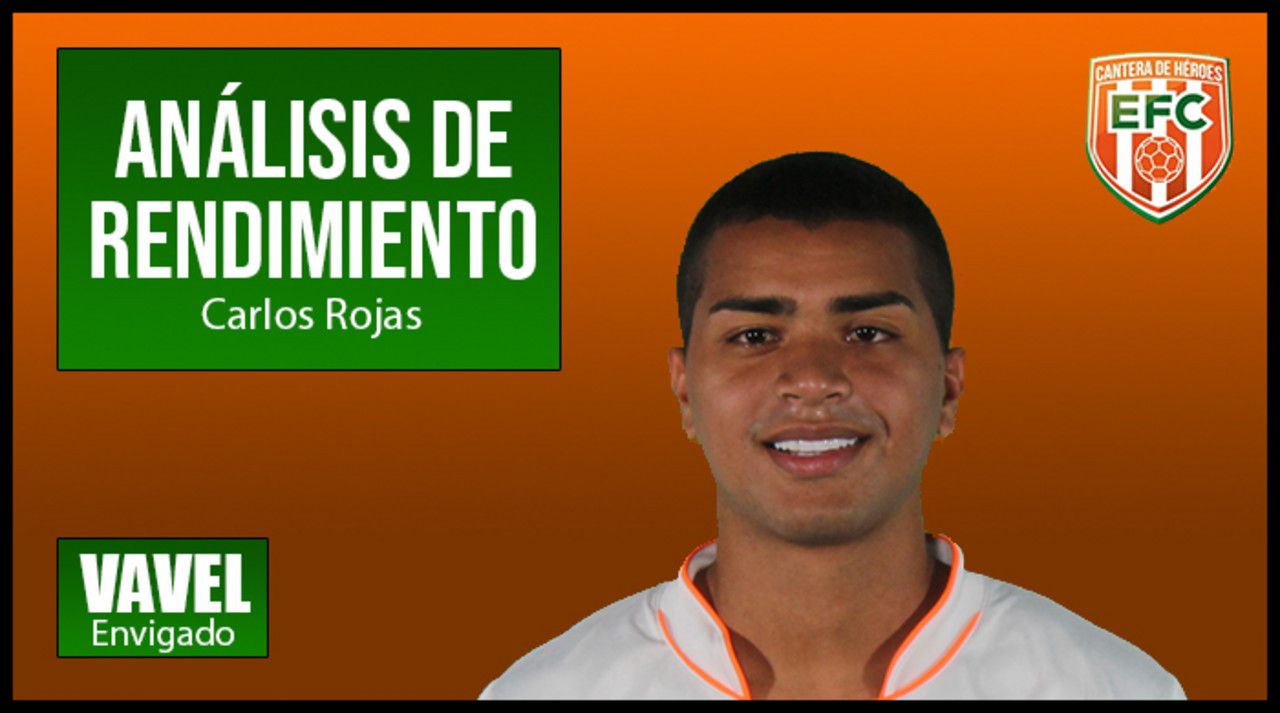 Análisis naranja 2018-II: Carlos Rojas