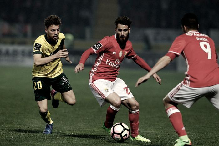 Benfica: Jiménez e Rafa, 38 milhões de fiasco?