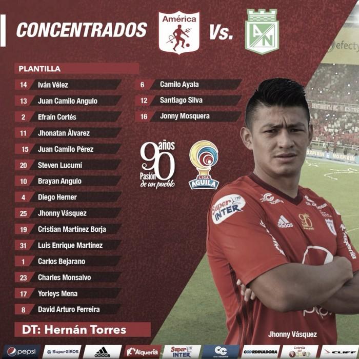 Los convocados por Hernán Torres para enfrentar al Atlético Nacional