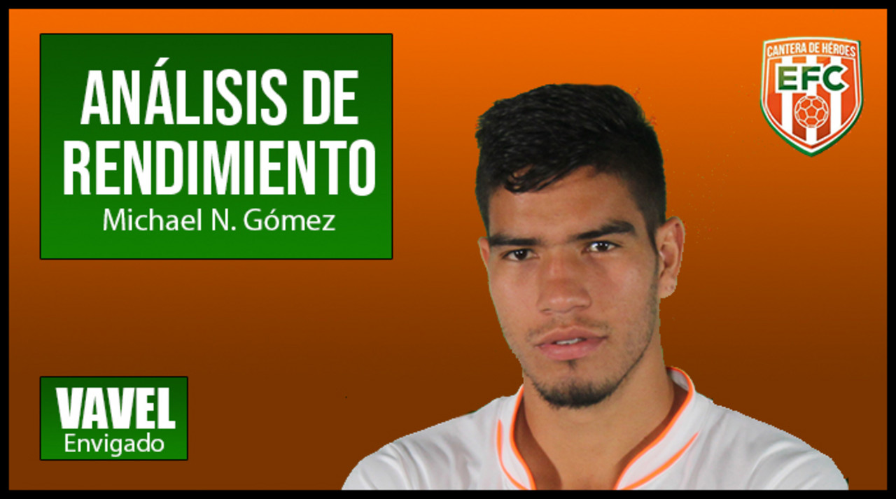 Análisis naranja 2018-II: Michael Nike Gómez