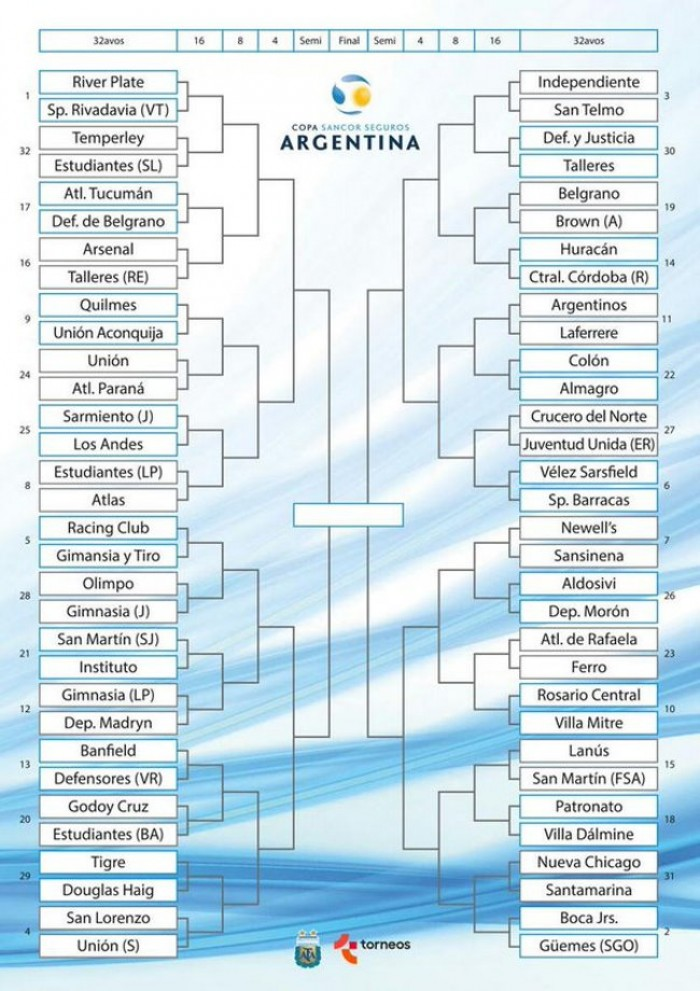 Talleres de Remedios de Escalada será rival de Arsenal en la Copa Argentina
