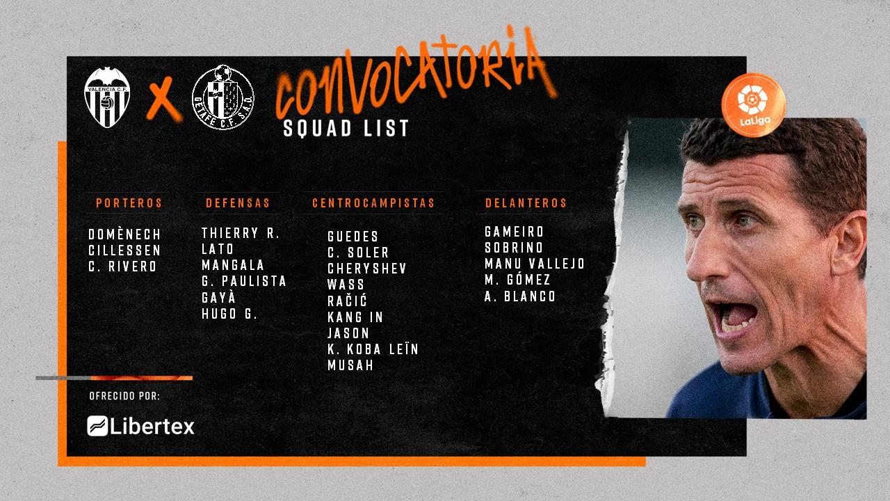 Convocatoria del Valencia para recibir al Getafe: sin Kondogbia, Esquerdo y Diakhaby