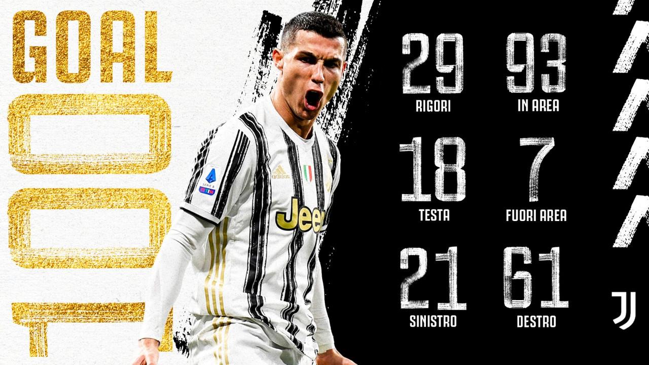 Cristiano Ronaldo, gol y record