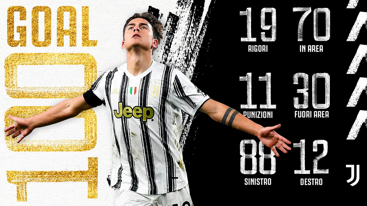 Dybala, 100 goles en la Juventus