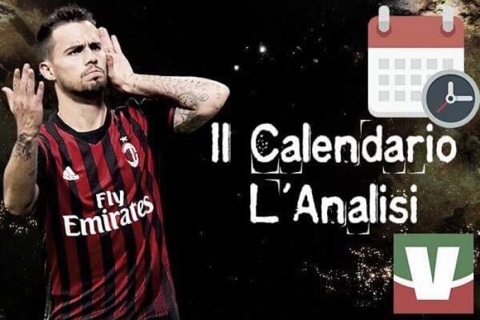 Milan, l'impatto del calendario sulla stagione del Diavolo: l'analisi giornata per giornata