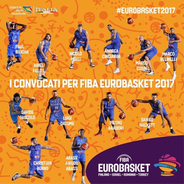 Eurobasket, ecco i 12 dell'Italia di Messina