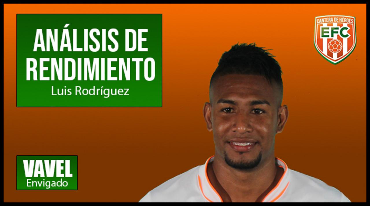 Análisis naranja 2018-II: Luis Rodríguez