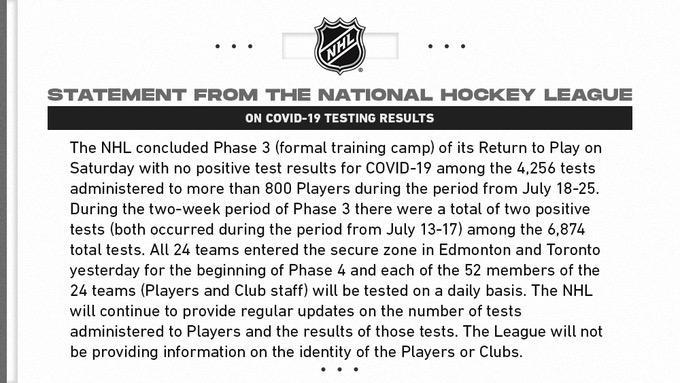 Comunicado de NHL sobre resultados de pruebas de COVID-19 previo al inicio de la competición