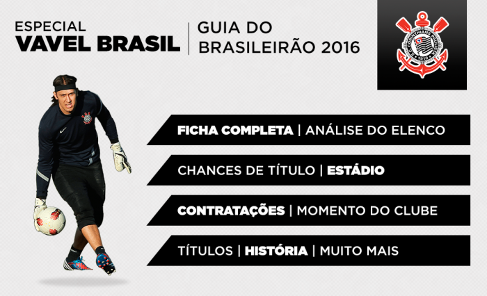 Corinthians 2016: com Tite no comando, alvinegro aposta no conjunto para conseguir o título