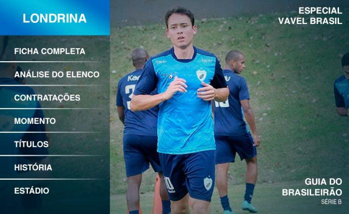 Londrina 2016: base mantida, contratações pontuais e a volta por cima do novato na Série B