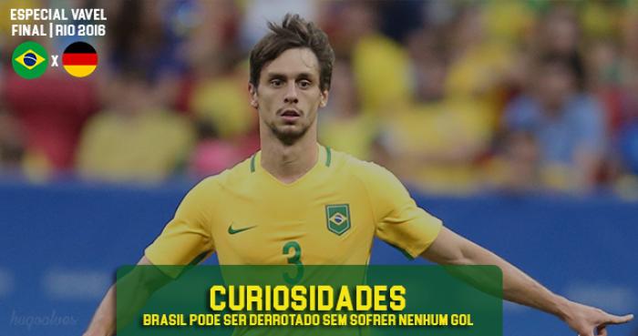 Muito gol, pouco gol: a diferença curiosa dos finalistas olímpicos no futebol