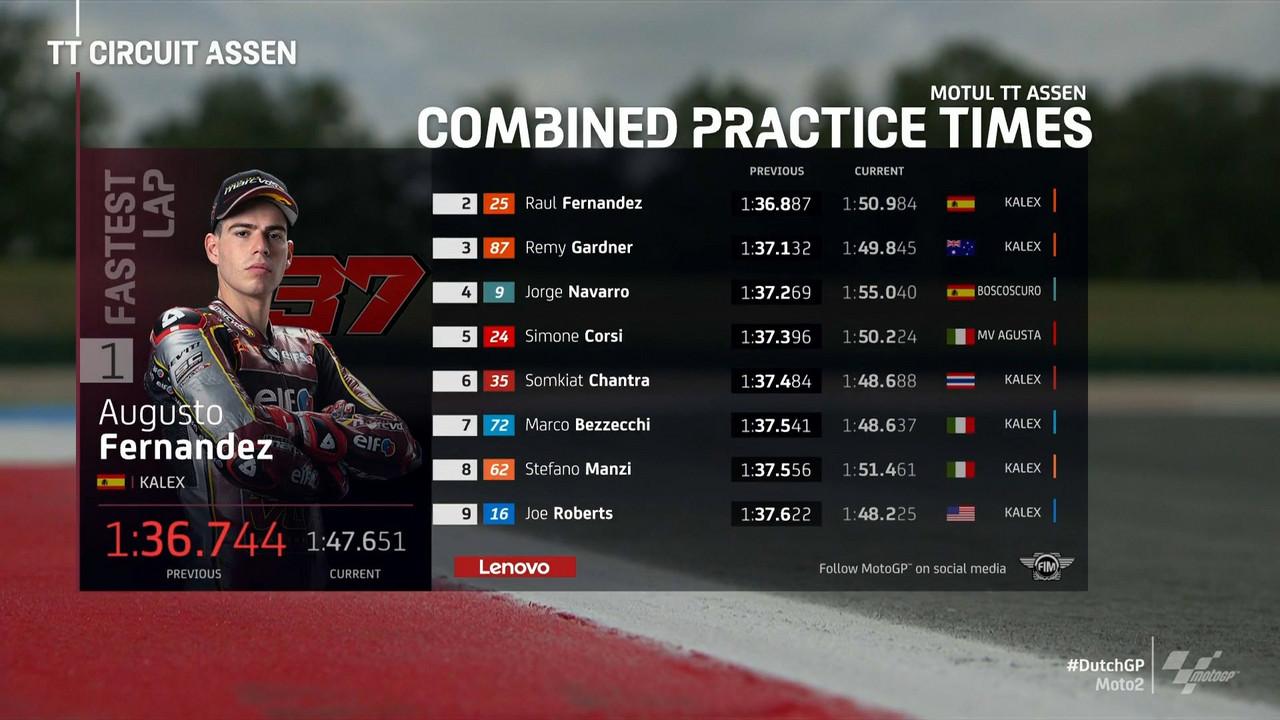 Gp Olanda: Moto2 tra Augusto Fernandez e Garzo