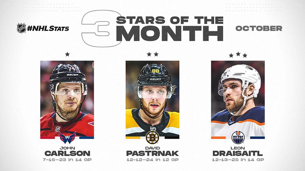 La NHL da a conocer las tres estrellas y el rookie del mes de octubre