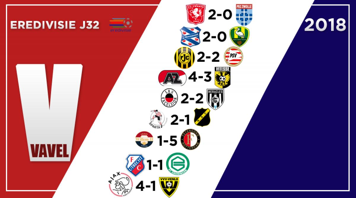 Resumen de la jornada 32 de la Eredivisie: la emoción se olvida del título