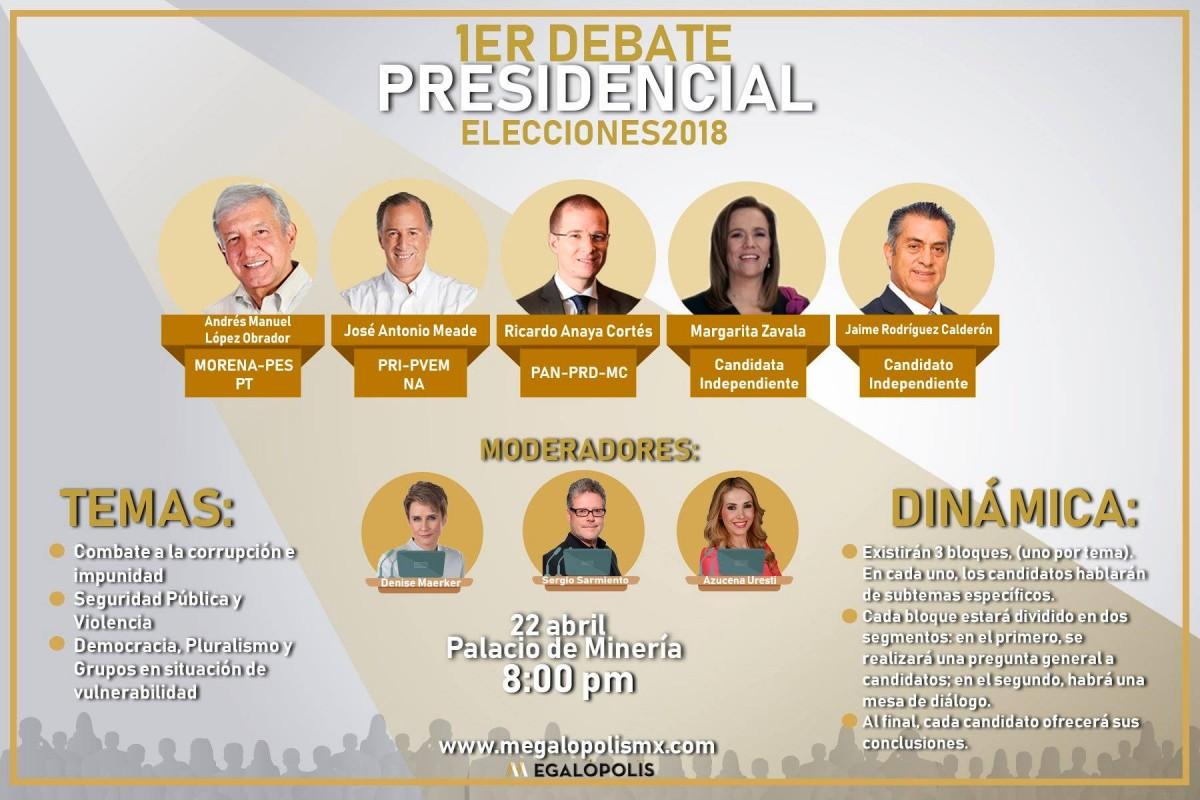 Debate presidencial en vivo online en Elecciones 2018