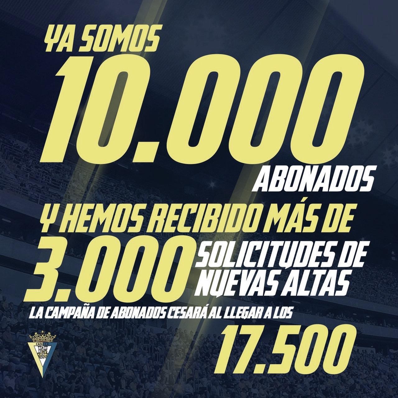 Actualidad del Cádiz CF: 10.000 abonados y nuevos nombres en la mesa