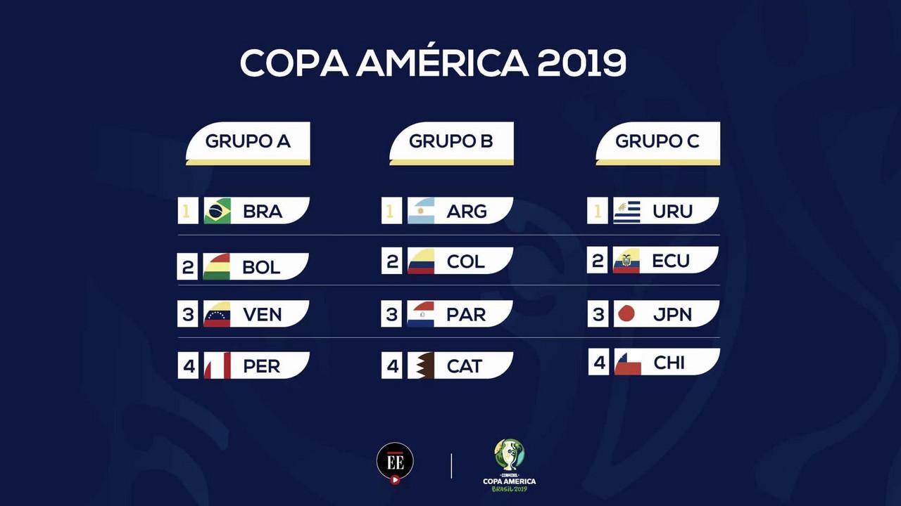 Se conoció la suerte de las selecciones participantes en la Copa América