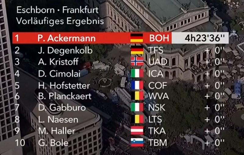 Ackermann trionfa al GP di Francoforte. Interrotta la striscia di Kristoff, che durava da 4 anni