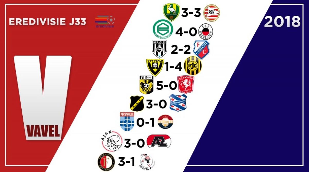Resumen de la jornada 33 de la Eredivisie: grandes duelos para finalizar el campeonato