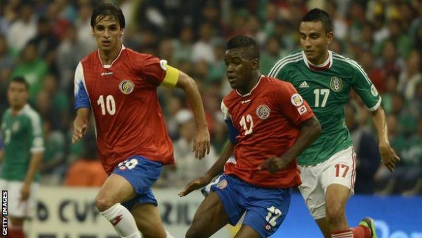 2014 FIFA World Cup Preview: Costa Rica