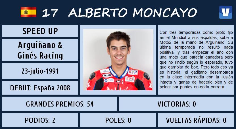 - Alberto_Moncayo_Moto2_2013_ficha_piloto_980729410