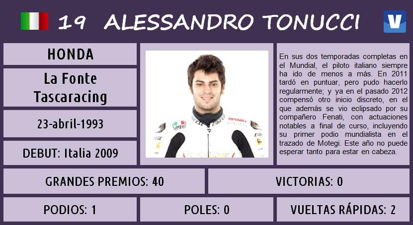 Alessandro_Tonucci_Moto3_2013_ficha_piloto_943681524jpg