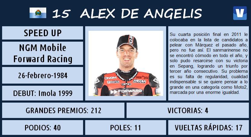 Alex_De_Angelis_Moto2_2013_ficha_piloto_561254407.jpg