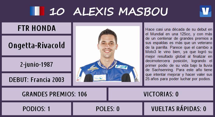 Alexis_Masbou_Moto3_2013_ficha_piloto_962294268jpg