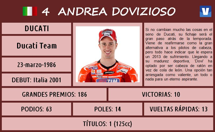 Andrea_Dovizioso_MotoGP_2013_ficha_piloto_630056296.jpg