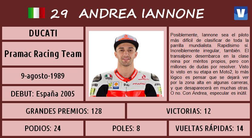 Andrea_Iannone_MotoGP_2013_ficha_piloto_755926017.jpg