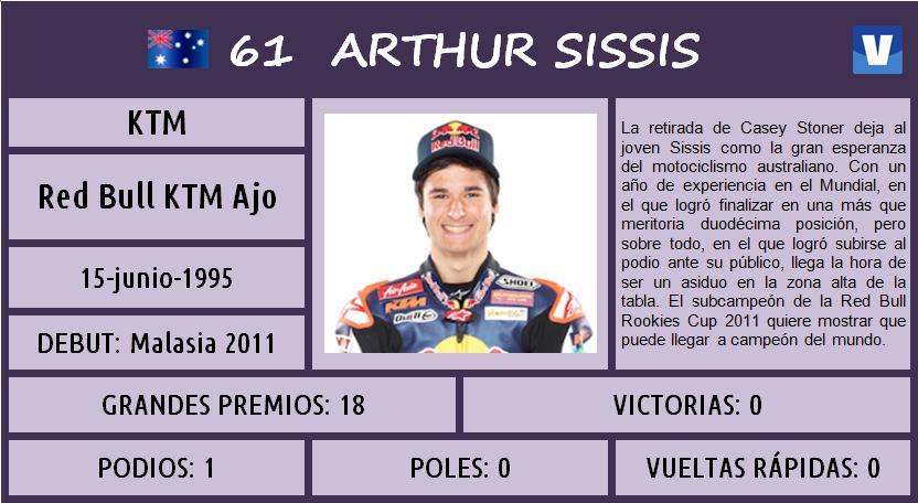 Arthur_Sissis_Moto3_2013_ficha_piloto_130451908jpg