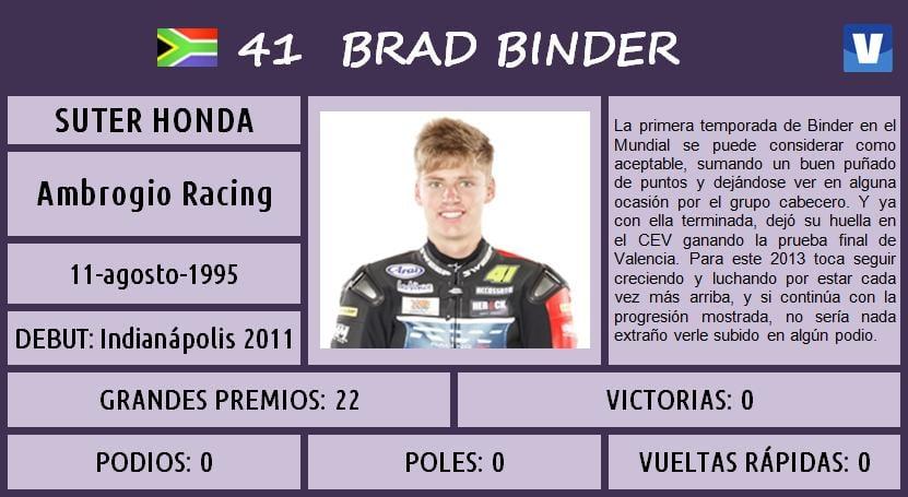 Brad_Binder_Moto3_2013_ficha_piloto_883708358jpg