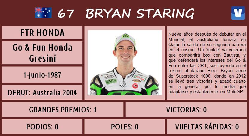 Bryan_Staring_MotoGP_2013_ficha_piloto_480558010.jpg