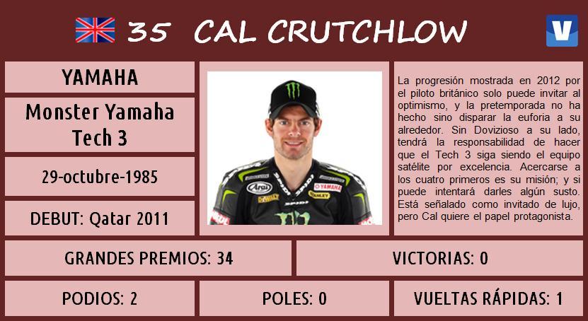 Cal_Crutchlow_MotoGP_2013_ficha_piloto_162122189.jpg