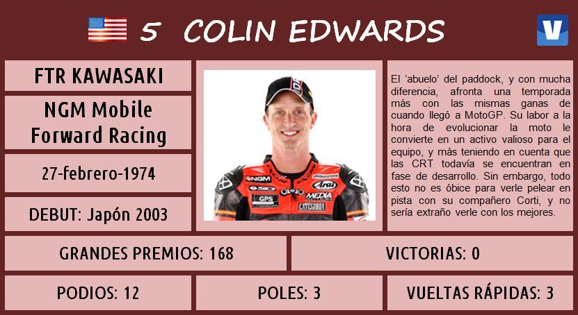 Colin_Edwards_MotoGP_2013_ficha_piloto_158748765.jpg
