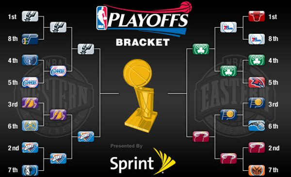 Llegan las finales de conferencia de la NBA